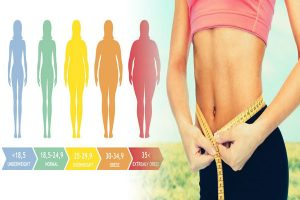 BMI in Weight Loss