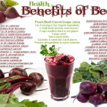 Super Health Benefits Of Beets