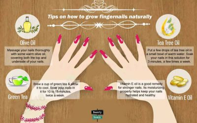 Grow Fingernails Naturally