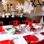 Christmas Day – How People Celebrate Christmas Day