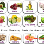 Top Blood Cleansing Foods For Great Skin