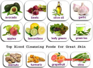 Blood Cleansing Foods
