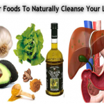 Top Foods That Cleanse The Liver