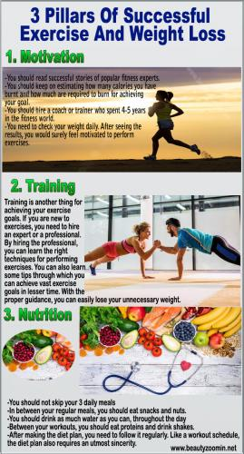 3 Pillars Of Successful Exercise And Weight Loss