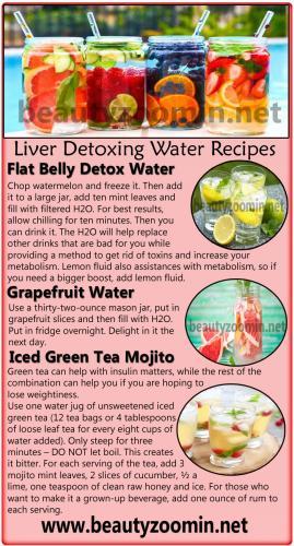 9 Liver Detoxing Water Recipes(1)
