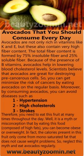 Avocados That You Should Consume Every Day