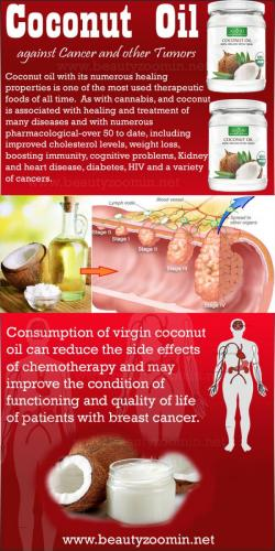 Coconut Oil against Cancer and other Tumors