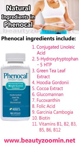 Natural Ingredients in Phenocal