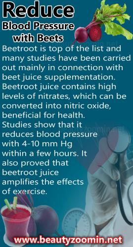 Reduce Blood Pressure with Beets