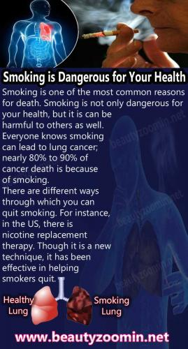 Smoking is Dangerous for Your Health