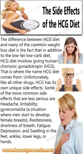 The Side Effects of the HCG Diet