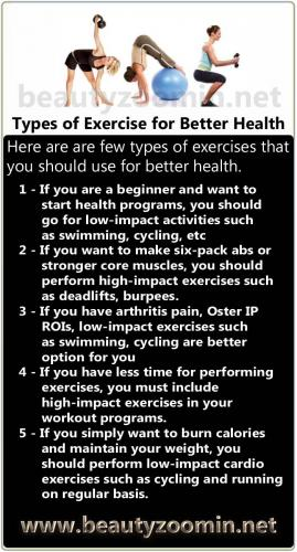 Types of Exercise for Better Health