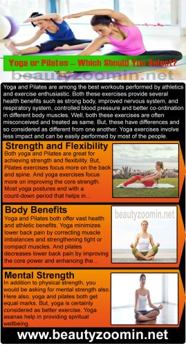 Yoga Or Pilates Which Should You Select