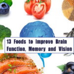 13 Foods to Improve Brain Function, Memory and Vision