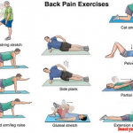 Best Exercises To Relieve Back Pain At Home