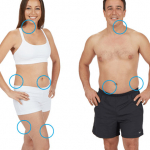 Body Contouring Plastic Surgery-Targeting Fat Without Surgery