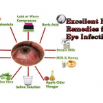 Excellent Home Remedies For Eye Infections