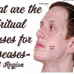 What are the Spiritual Causes for Diseases- Head Region